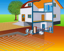 Тепловий насос: як обігріти будинок дармовою енергією землі | ВІКНА. Новини Калуша та Прикарпаття